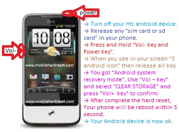 How to hard reset HTC Legend