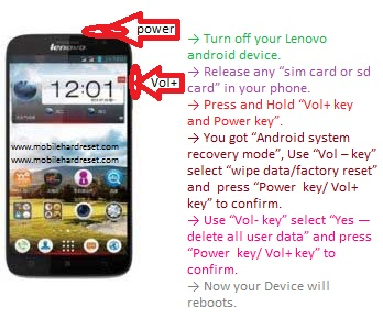 How to Hard Reset LENOVO A850