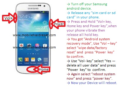 How to hard reset Samsung galaxy s4 mini I9190